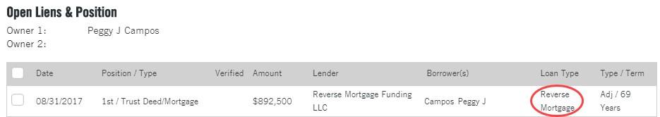 reverse-mortgage-info-open-liens-position